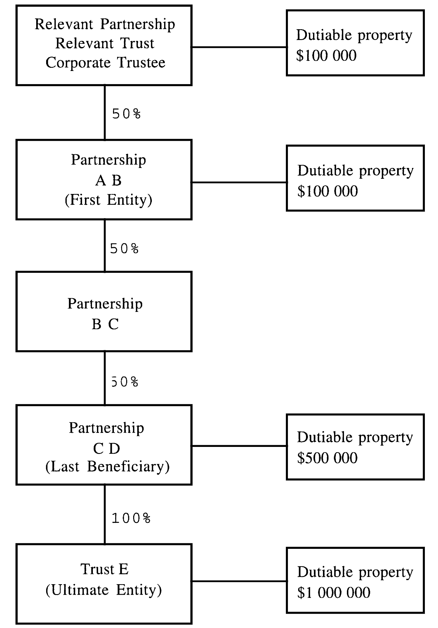 Example advisory legal and accounting fees dr acquisition related.