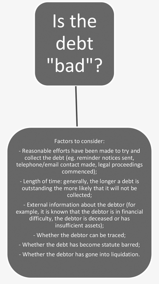 Guide: Have any bad debts been written off? - CCH iKnow